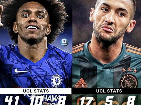 Why Ziyech Is Better Than Willian In The UEFA champions league