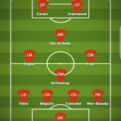 Predicted 4-4-2 diamond formation Man United could use with two deadly strikers upfront.