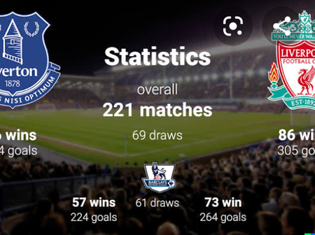 OPINION: 2 Reasons Why Everton Will Thrash Liverpool 5 goals In The Next EPL Game.