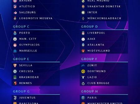 Champions league 2020/2021: Which group is more Competitive?