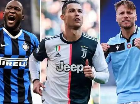 Seria A Top Goal Scorers 2019/2020 Season