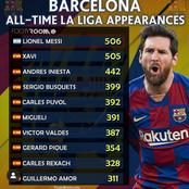 Messi Ranked 1st On The List Of Barcelona Players With Most La Liga Appearances