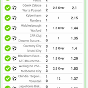Well Analysed Wednesday Tips To Bank on and Earn Good Cash