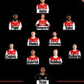 How Arsenal Could Line Up In Their Next English Premier League Against Fulham