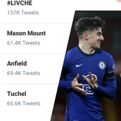 Mason Mount is currently trending on Twitter, See the reasons why he is on the top trend.