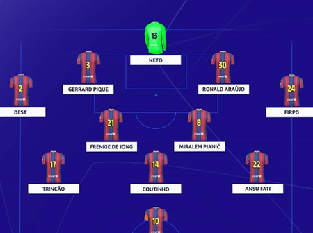 Opinion: There Is No Way Alaves Could Defeat Barcelona If Koeman Uses This Predicted Lineup