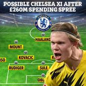 Check out the possible way Chelsea could lineup next season if Haaland, Sule and Kessie gets signed