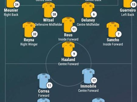 Champions league: How Borussia Dortmund Could Possible Lineup Ahead of Lazio Clash