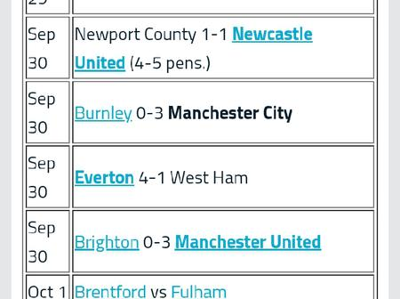 Carabao Cup Round of 16 Remaining Fixtures After Today's Matches