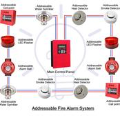Key Differences Between Conventional and Addressable Fire Alarm