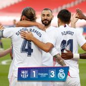 BAR 1 vs 3 RMA-Another Injury to Madrid, Fati breaks record, Ramos scored his 100th goal and others.