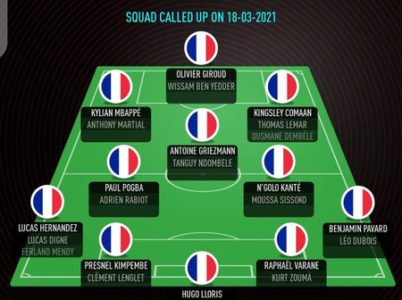 France Squad Depth In All Position