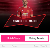 Kings Of The Match Of Game Week 26 In The EPL