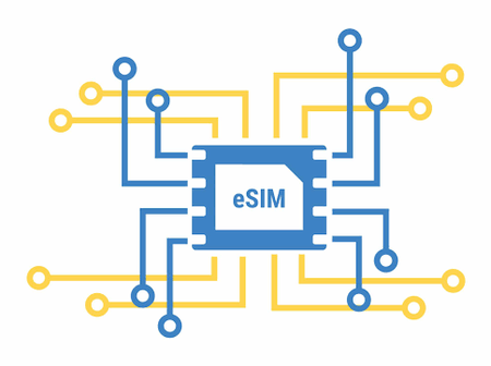 E-sim: All you need to know about the new sim card technology