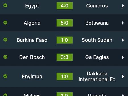 Place These Seven (7) Special And Top Football Tips And Win Big Tonight