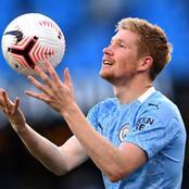 Meet Kevin De Bruyne, the Best Mid Fielder in Manchester City Football Club