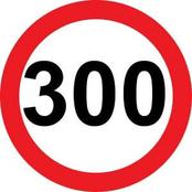 Lockdown reached day 300 in south africa