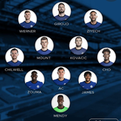 Chelsea Is Sure Of Three Points With These Eleven Players Against Manchester United In EPL