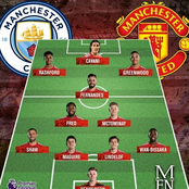 Manchester United & Manchester City Last Minute Squad Changes that Could See Both Clubs Share Points