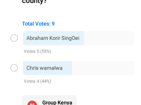 Survey Shows Legal Advisor Abraham Korir Take lead in Transnzoia Gubernatorial Seat.