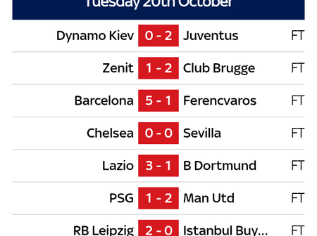 After Man United Beat PSG 2-1 Tonight, See Final Scores Of Other Champions League Matches (Scores)