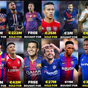 Thiago Alcantara, Sanchez, Neymar, other Players that Barcelona made huge profit on their Sales.
