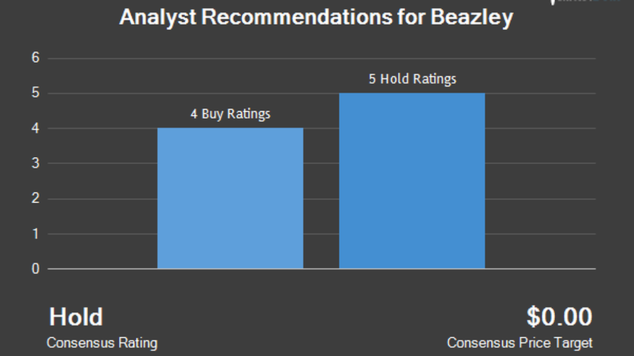 """Beazley plc (OTCMKTS:BZLYF) Receives Consensus Recommendation of """"Hold"""" from Brokerages"""