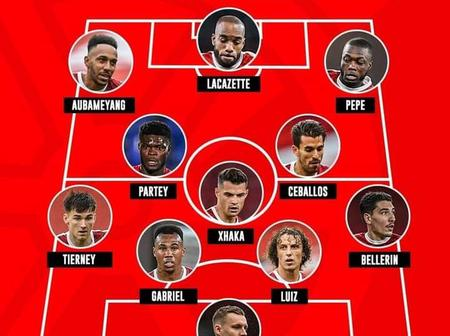 Arsenal possible XI that could line up against Manchester City