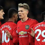 Three Man United Key Players Likely To Miss Tottenham Clash