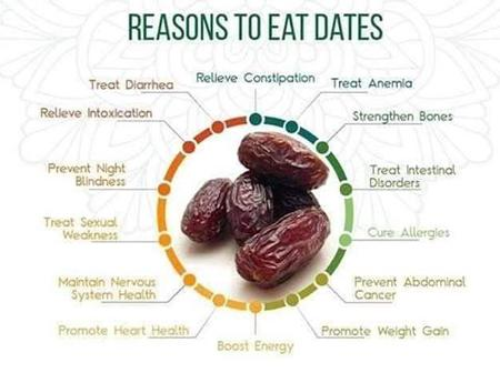 Massive Health Benefits Of Dates (DABINO) That Made Them One Of The Best Ingredients