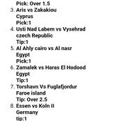 Best Football Predictions to Secure Win Tonight and Should be Staked on Today
