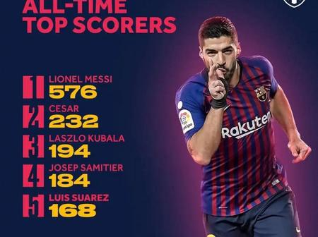 Ranking: The Top Five (5) Famous Footballers To Wear The No.9 For Barcelona Since 1995 Till Date.