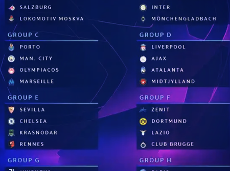 Ronaldo and Messi set to meet in the 20-21 Champions League group stage -see full draw