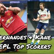 After Kane Scored To Overtake Bruno Fernandes, This Is How The EPL Golden Boot Table Looks Like