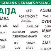 The most popular slangs Nigerians use