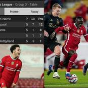 After Liverpool Beat Ajax 1-0, This is how The Group D Table Looks Like.
