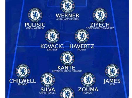 Possible Chelsea Lineup Against Burnley This Weekend