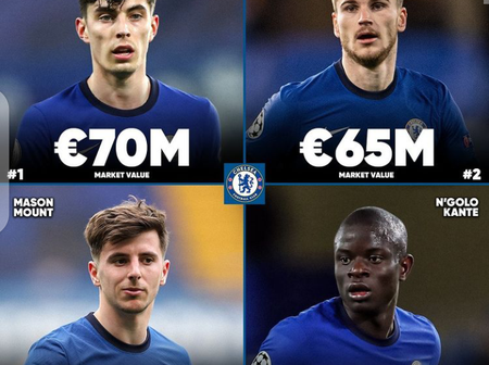 Checkout Most Valuable Players For Each Team Left in The UCL