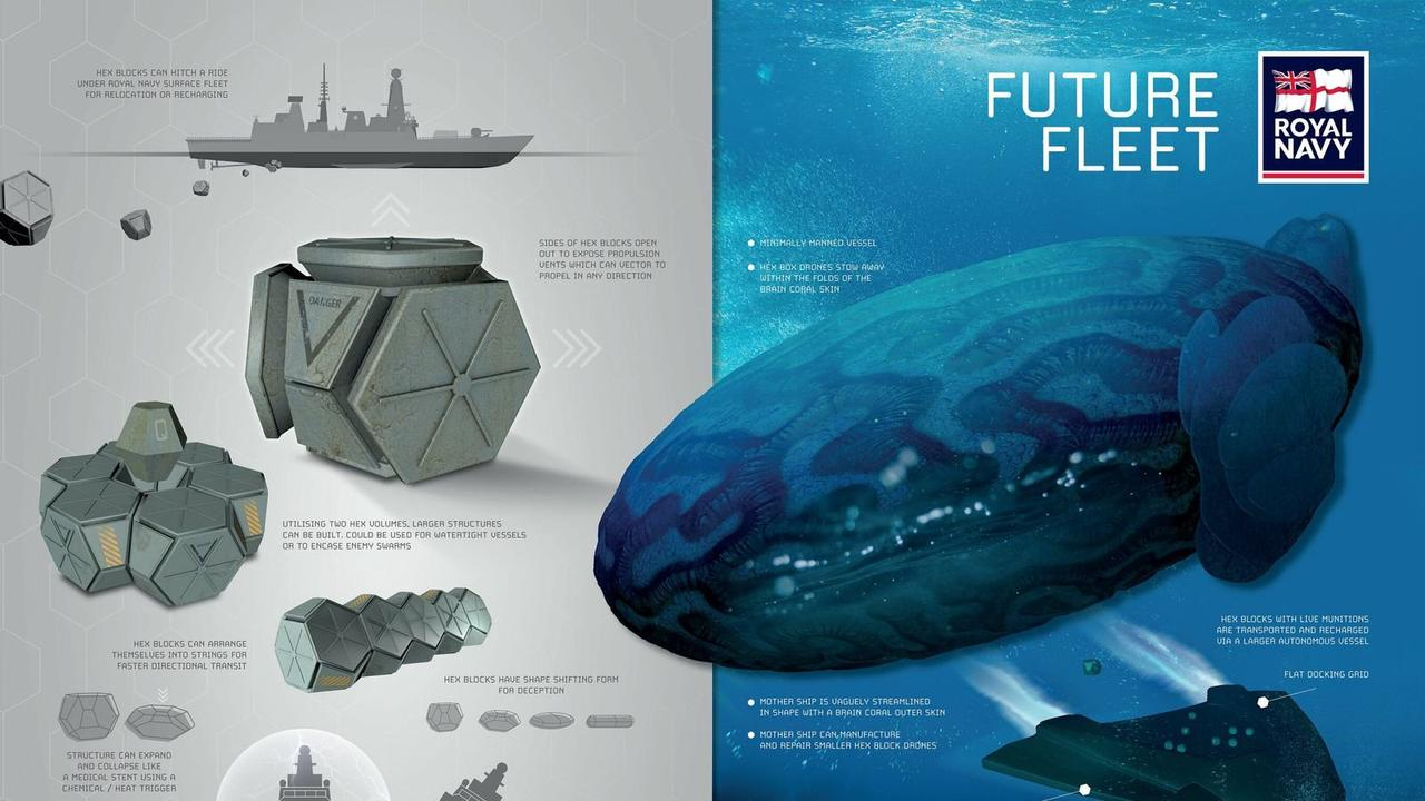 Navy reveals 'fleet of the future' with self-driving submarines and 'gun drones'