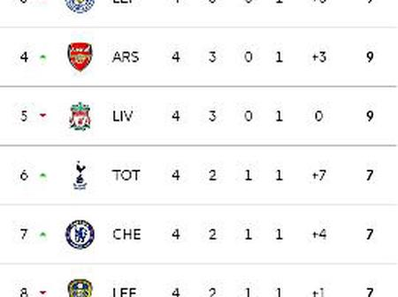 Check the full EPL table after week four games.