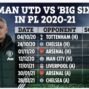 After yesterday's match against Chelsea, see Manchester United's records against Big 6 clubs