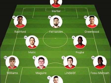 Man-Utd Vs Arsenal - Check out Manchester United Possible Line up Against Arsenal Tomorrow!