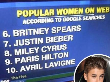50 Most Popular WOMEN According to Google Search: Lady Gaga Leads List, Justin Bieber At Number 7.