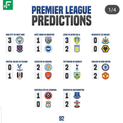Possible Outcome from Premier League and Championship Top Matches This Weekend