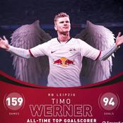 Timo Werner takes share in the blame that led to Frank Lampard's sack.