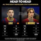 Xavi Hernandez And Luka Modric - All Time Great Midfielders' Statistics