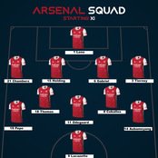 Opinion: Arsenal Can Win Against Slavia Prague If They Play Any of These 3 Formations