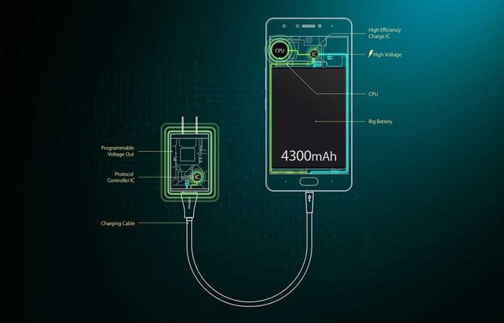 flash charging tecnology