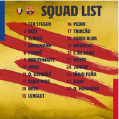 Lionel Messi Leads Barcelona Squad List To Face Osasuna