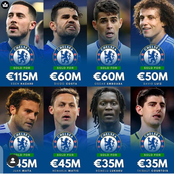 Chelsea Best Sale Throughout Their History